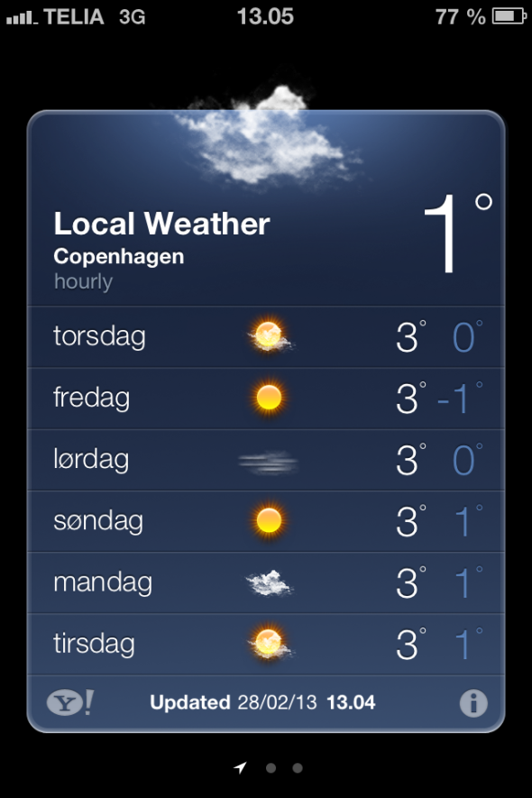 Weather, CPH in February style